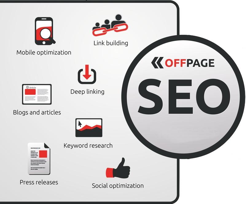 Massnahmen von Suchmaschinen OffPage Optimierung